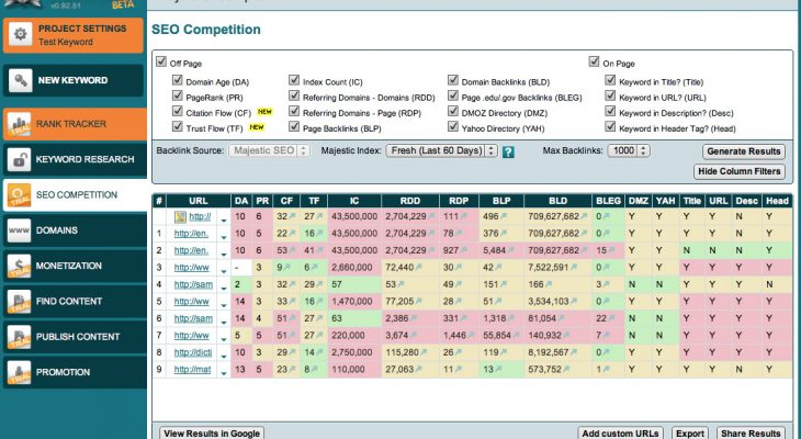 SEO Competition tool screenshot