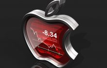 appl declining stock price